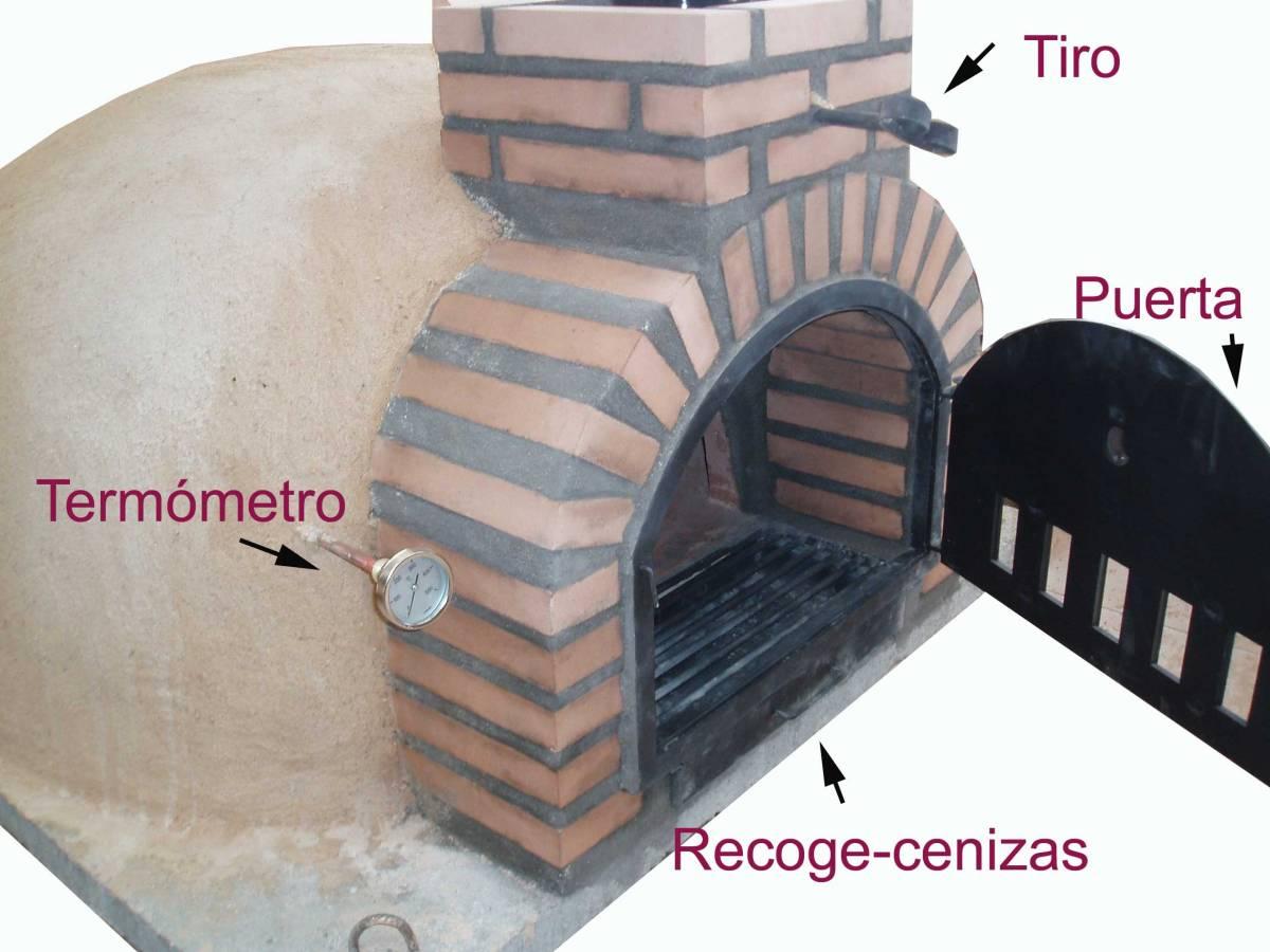 Esquema de montaje la fabrica de pereruela for Como construir un horno